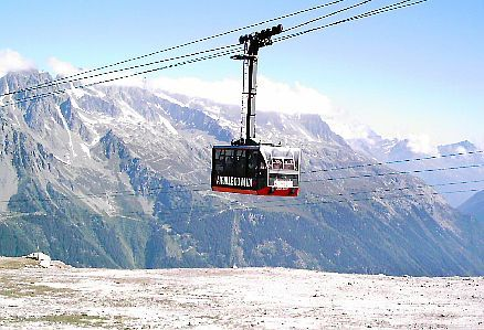Cable car of Mont-Blanc