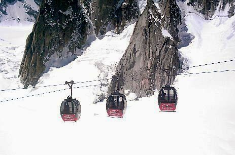 Panoramic cable cars of Mont-Blanc